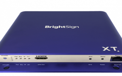 Player BrightSign XT244 Standard I/O