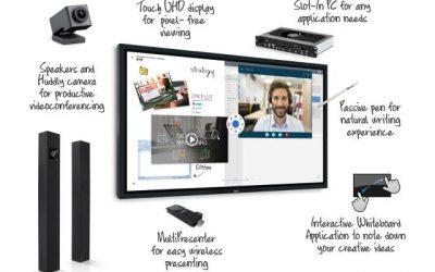 Monitory wielkoformatowe NEC – InfinityBoard